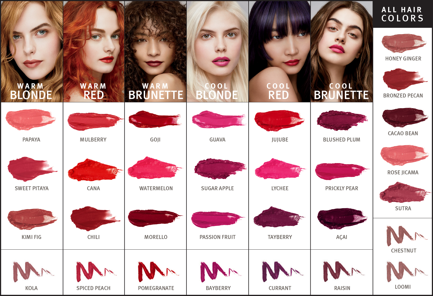 Feed My Lips: Your Guide to the Perfect Color